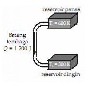 contoh soal termodinamika 2
