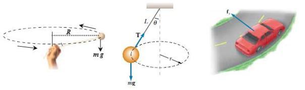 gaya-sentripetal horizontal