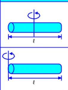 inersia batang homogen