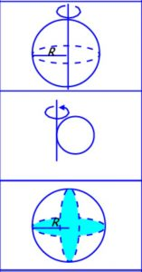 inersia bola