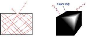 blackbody-radiation