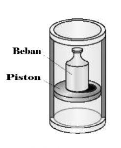 gambar contoh soal termodinamika I