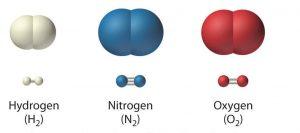 gas diatomik