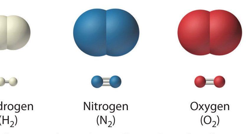 10 Contoh Gas Monoatomik dan Diatomik