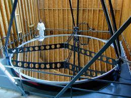 Large Zenith Telescope (LZT)