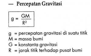 Percepatan Gravitasi