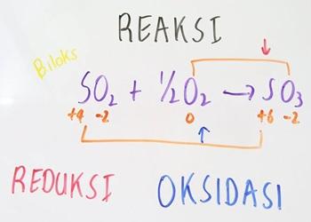 Pengertian Reaksi Redoks – Fungsi – Penyetaraan dan Soal