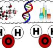 Tata Nama Senyawa Kimia Terlengkap