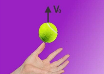 Gerak Vertikal: Pengertian – Ciri – Rumus dan Contoh Soal