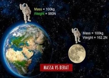 Perbedaan Massa dan Berat: Gaya Gravitasi –  Satuan – Alat Ukurnya